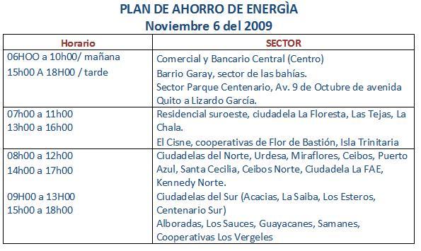 PlanAhorroEnergia6-11-09